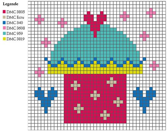 Süße Cupcake-Karte (von Jayne Schofield) Anleitung aus der Simply Kreativ 01/2014