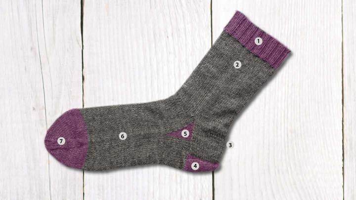 Blog-Teaser-Anatomie-einer-Socke