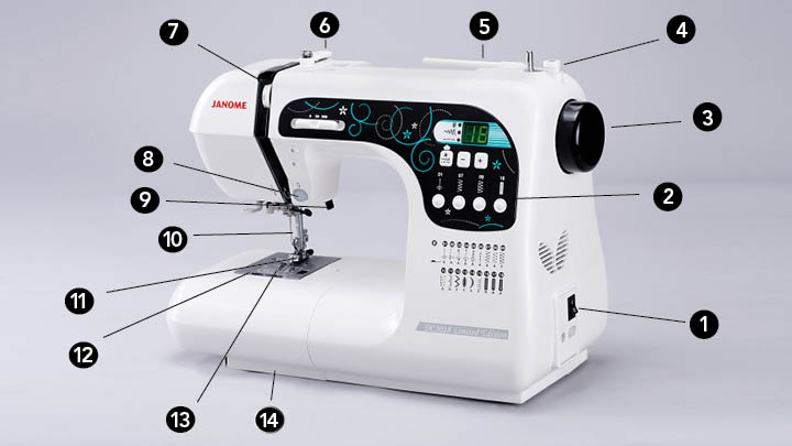 Naehmaschine Janome Aufbau