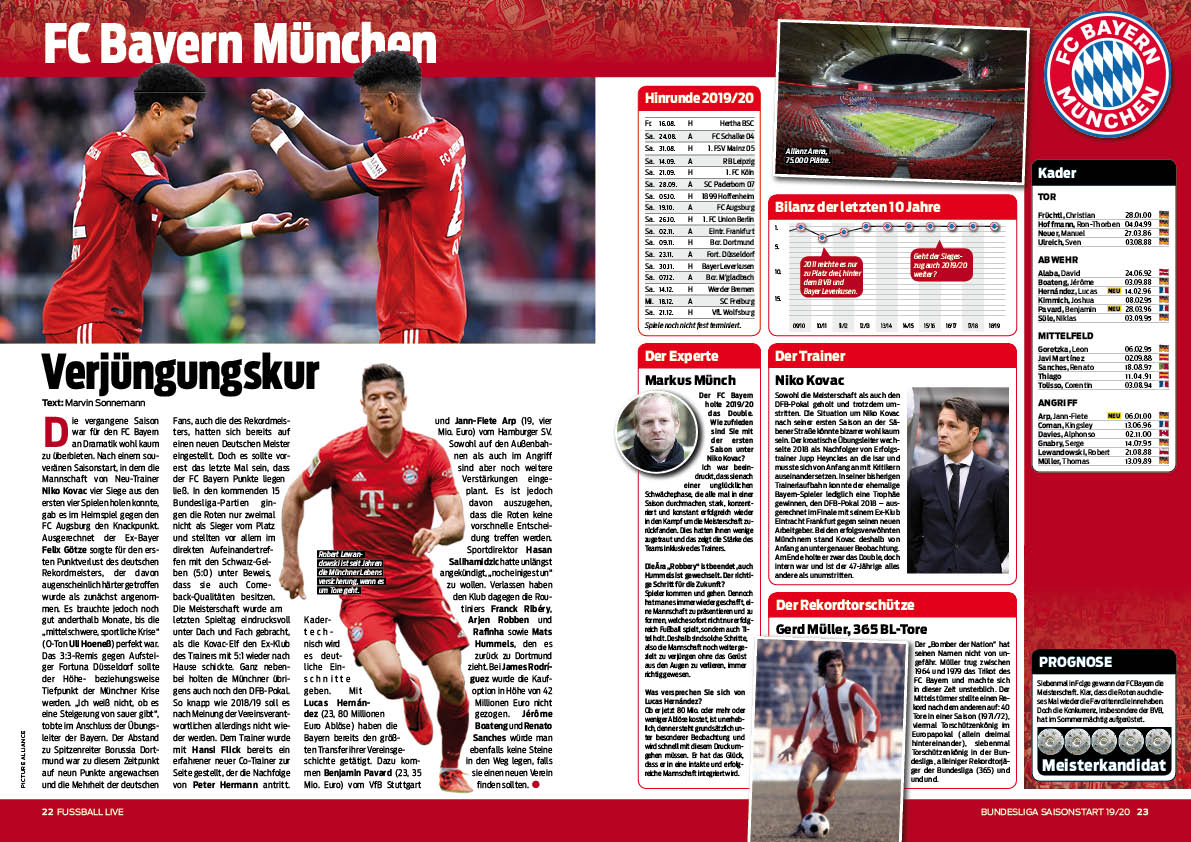 Bundesliga 2020 Start