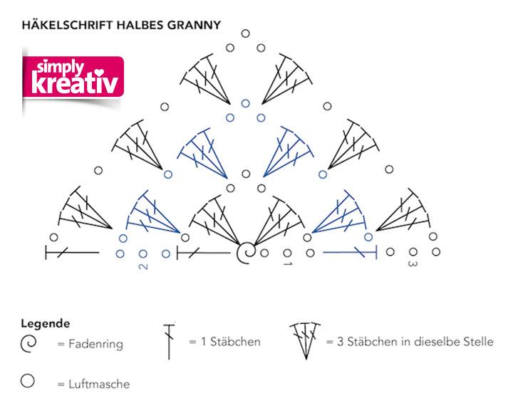 Häkelschrift Halbes Granny Square, half Granny