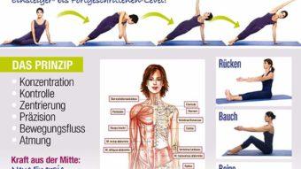 Sportplaner Sonderheft: Pilates